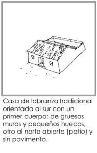 casa-de-labranza-con-patio1