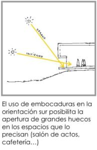 embocaduras-proteccian-solar-pasiva