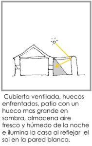 luz-reflejada-por-patio1