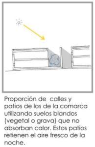 patio-como-contenedor-de-aire-fresco