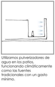 refrigeracion-mediante-vaporizacian-mecanica-de-agua
