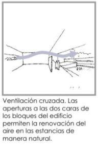 ventilacion-cruzada-ii